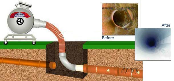 P Pipe Replacement : Trenchless sewer line repair illustration